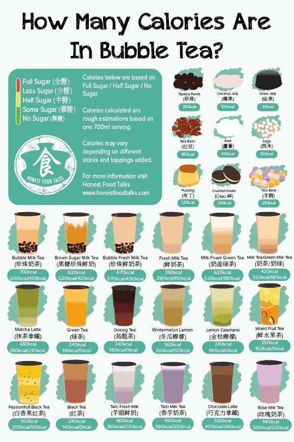 bubble-tea-calories-infographic