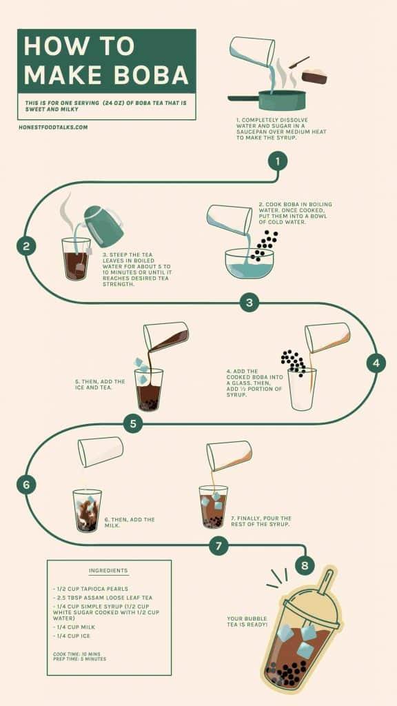 How to make boba recipe infographic